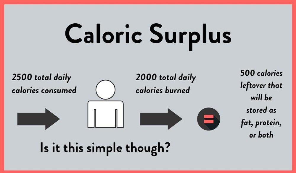 Common mistakes – calorie deficit